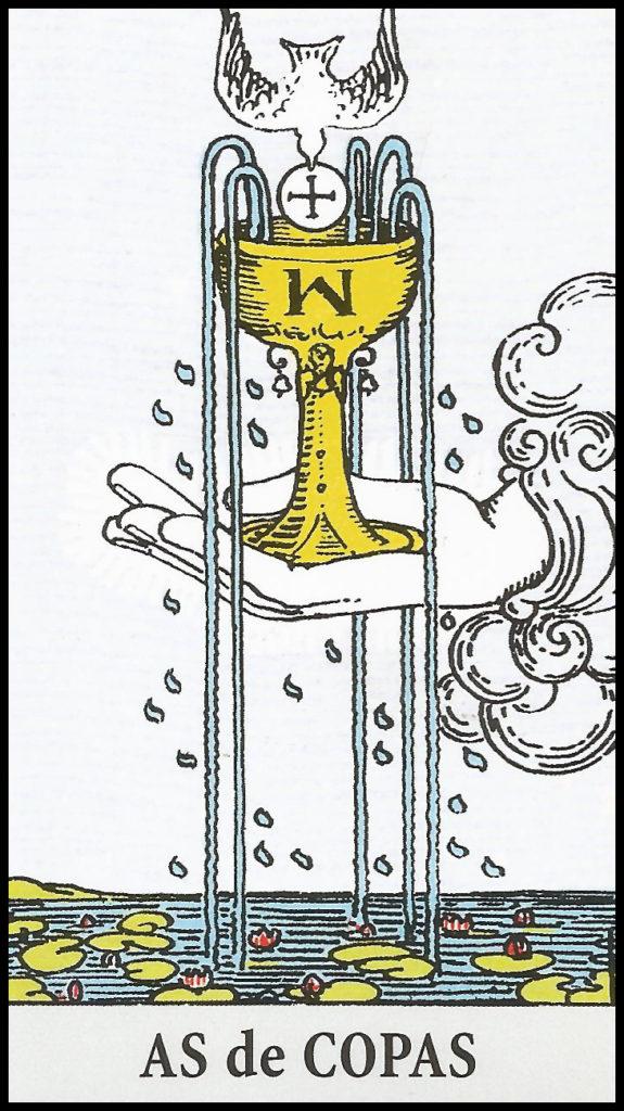 Significado de as de copas arcanos menores