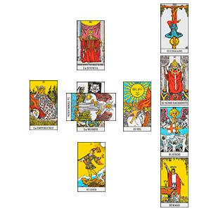 Cruz Celta - tipos de tiradas de cartas de tarot - la guía del tarot