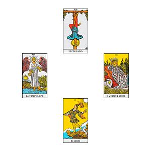 la cruz simple - tipos de tiradas de cartas de tarot - la guía del tarot
