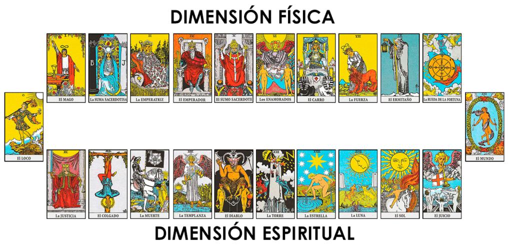 VIAJE-DEL-GUERRERO - La Guía del Tarot