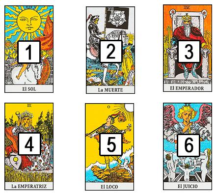Tirada Rápida- tipos de tiradas de cartas de tarot - la guía del tarot
