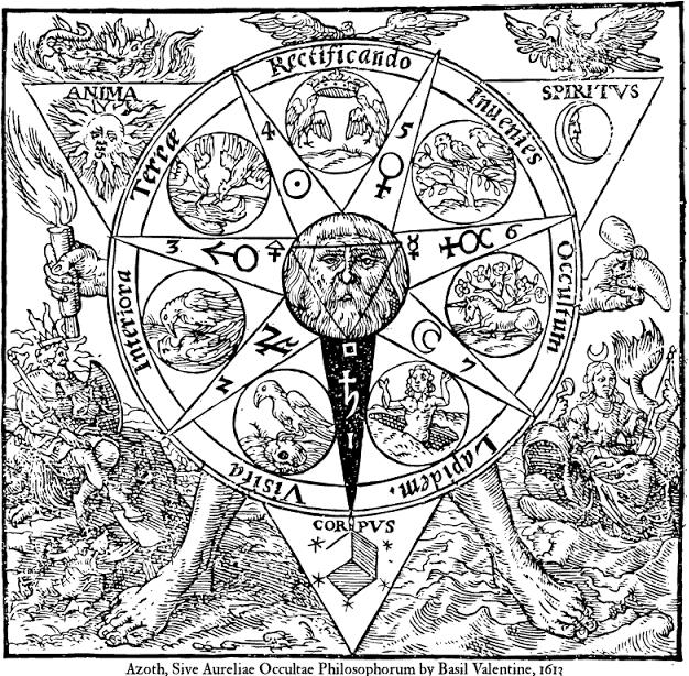 que es el esoterismo - laguiadeltarot.com